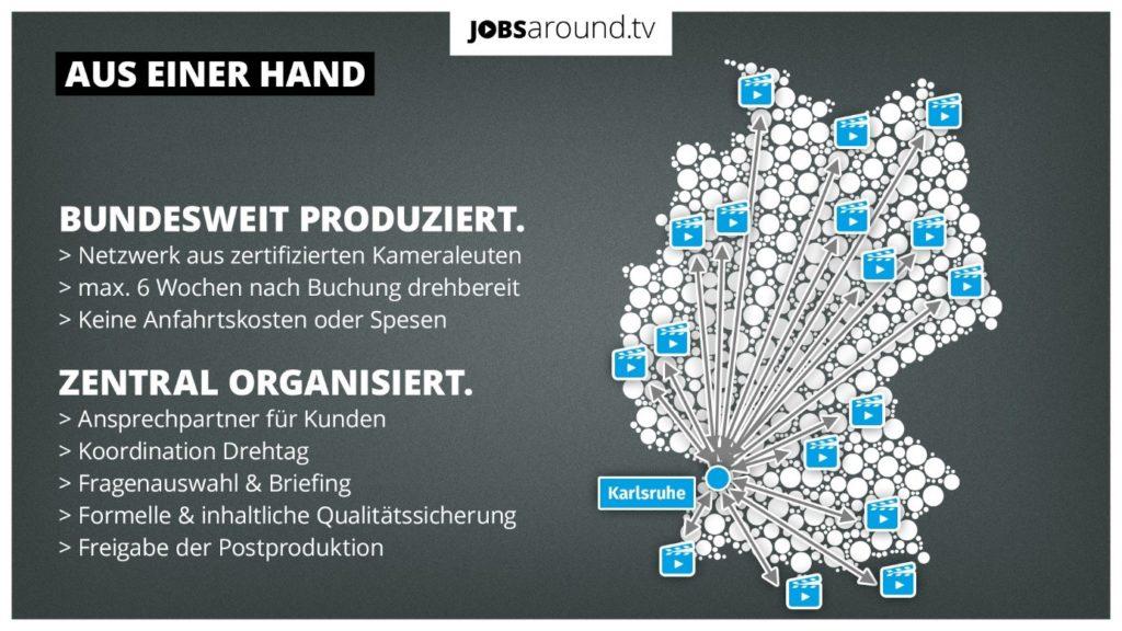 Grafik Jobsaround