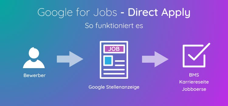 Update bei Google for Jobs: Endlich schnellere Bewerbungsprozesse?
